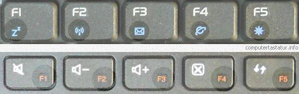 Notebook Fn-Taste Funktionstaste Sonderfunktion