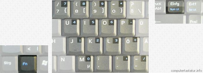 Notebook Fn-Taste Num Lock Ziffernblock im Schreibmaschinenblock