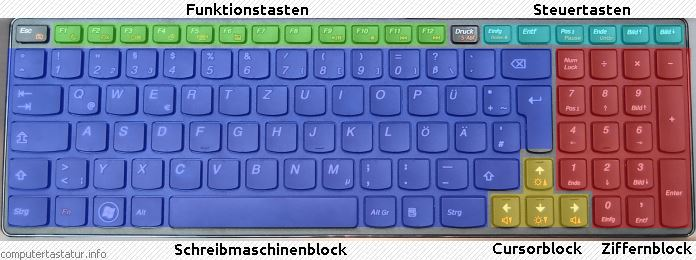 Notebooktastatur Windows deutsch mit Ziffernblock